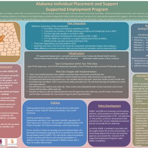 Individual placement and support poster