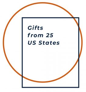 """Gifts from 25 US States"""