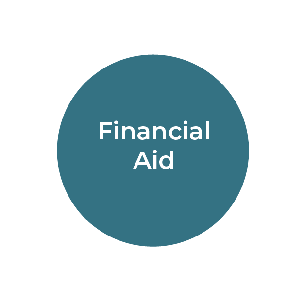 """""""Financial Aid"""" white text on teal circle"""