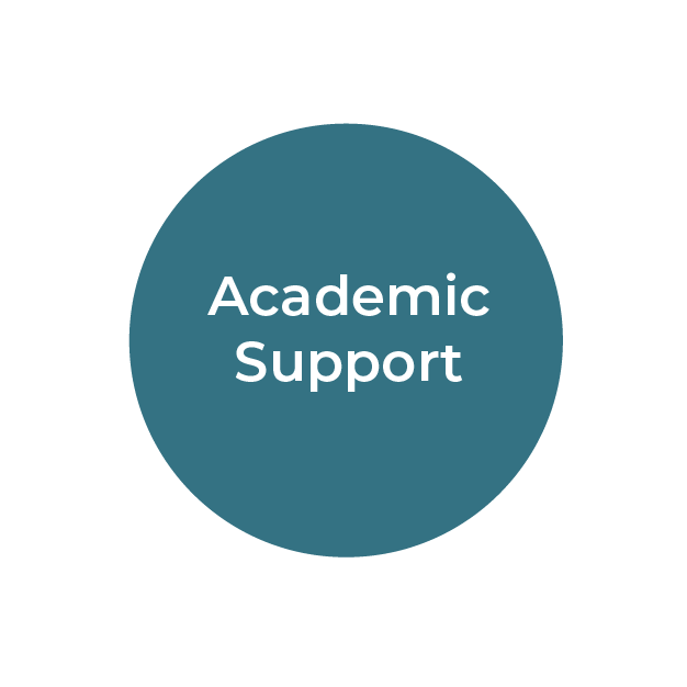 """""""Academic Support"""" white text on teal circle"""